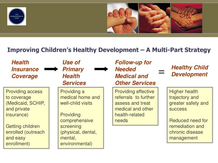 Improving Children's Healthy Development – A Multi-Part Strategy