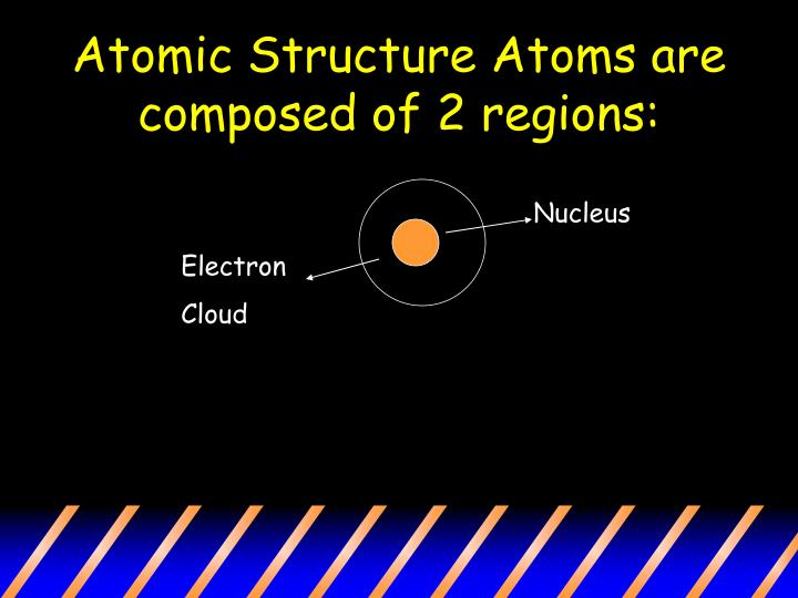 Atomic Structure Atoms are composed of 2 regions: