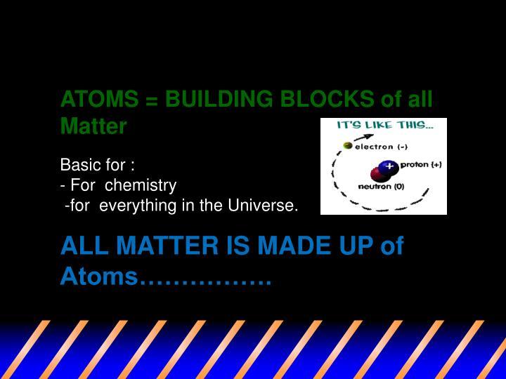 ATOMS = BUILDING BLOCKS of all Matter