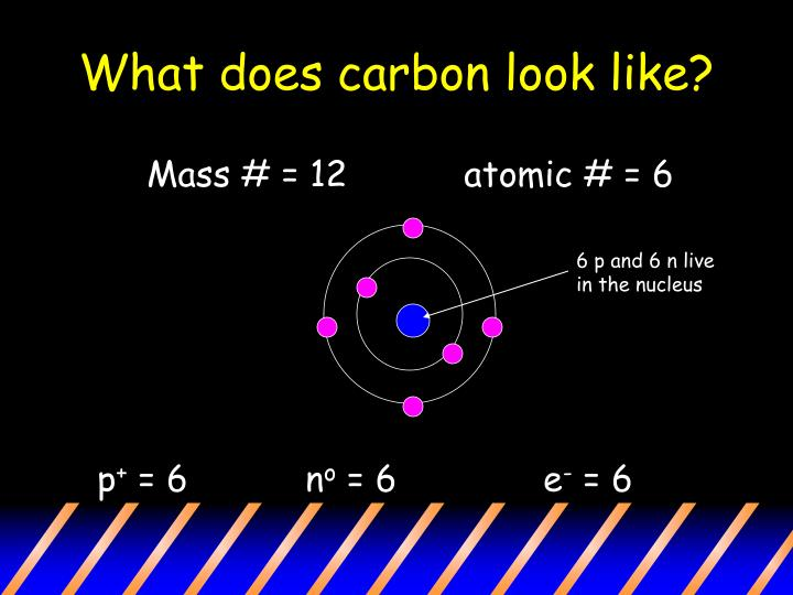 What does carbon look like?