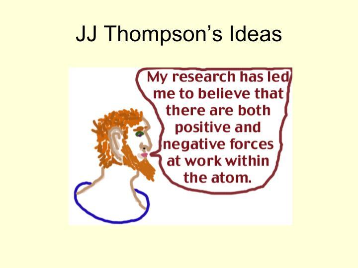 JJ Thompson's Ideas