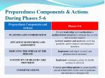 preparedness components actions during phases 5 6
