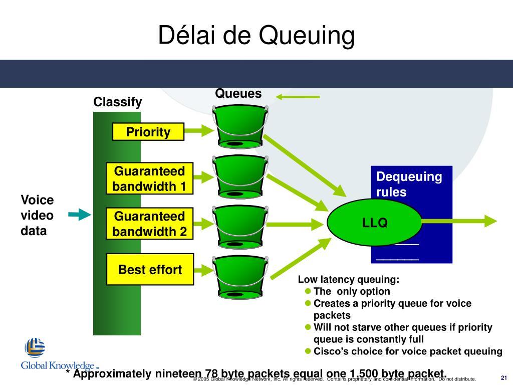 PPT - QOS PowerPoint Presentation - ID:5318848