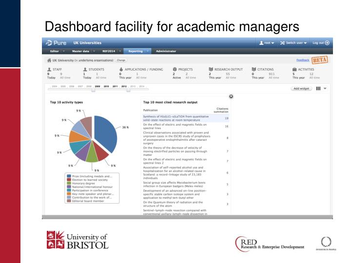 Dashboard facility for academic managers