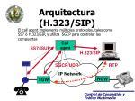 arquitectura h 323 sip