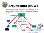arquitectura rgw