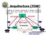 arquitectura tgw