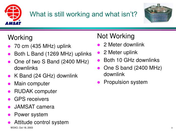 What is still working and what isn t