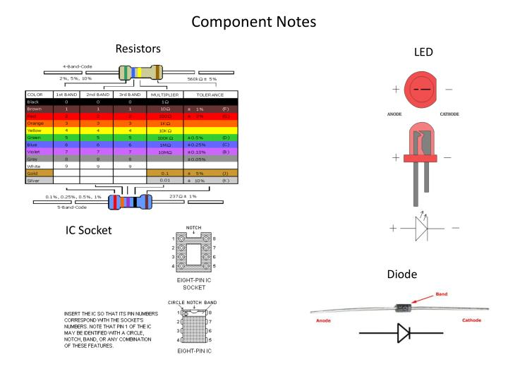 component notes n.