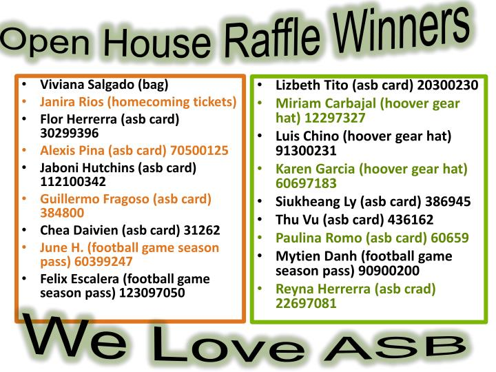 Open House Raffle Winners