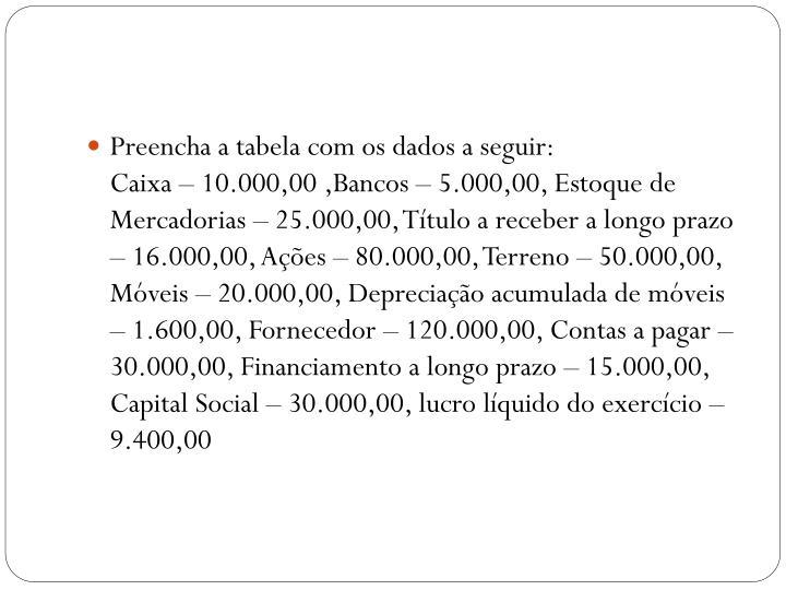 Preencha a tabela com os dados a seguir: