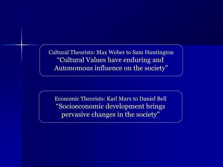 Cultural Theorists: Max Weber to Sam Huntington