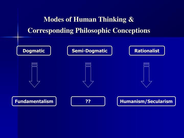 Modes of Human Thinking &