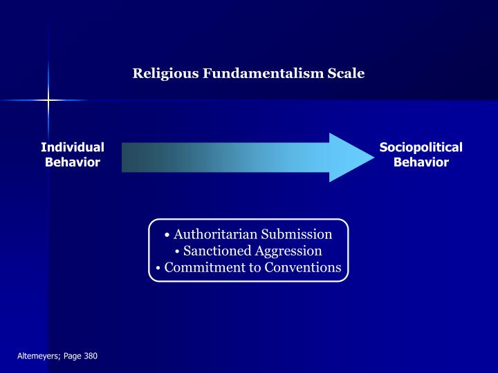 Religious Fundamentalism Scale