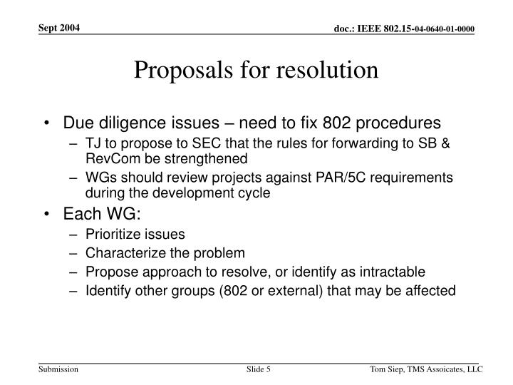 Proposals for resolution