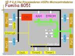 se p a hw processadores asips microcontroladores fam lia 80511