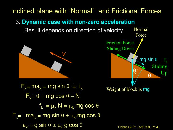 """Inclined plane with """"Normal""""  and Frictional Forces"""