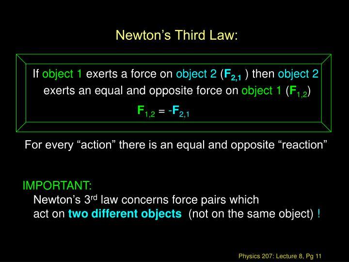 Newton's Third Law: