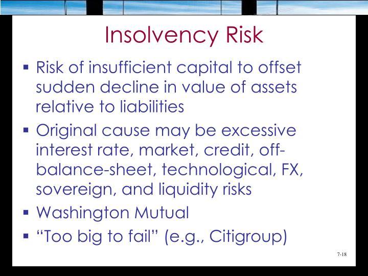 Insolvency Risk