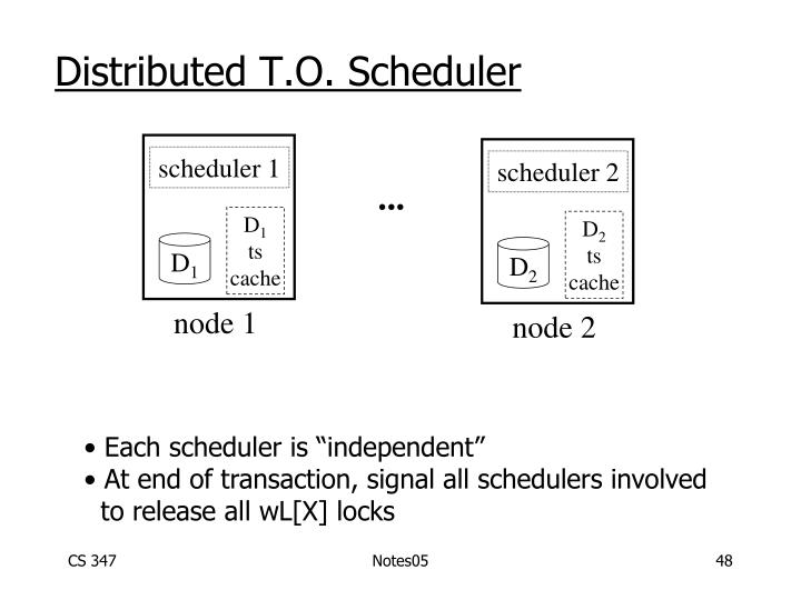 Distributed T.O. Scheduler