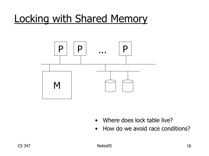 Locking with Shared Memory
