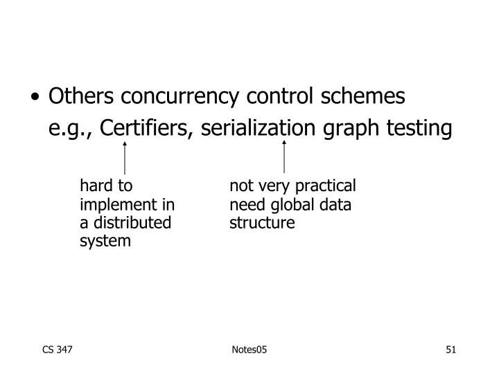 Others concurrency control schemes