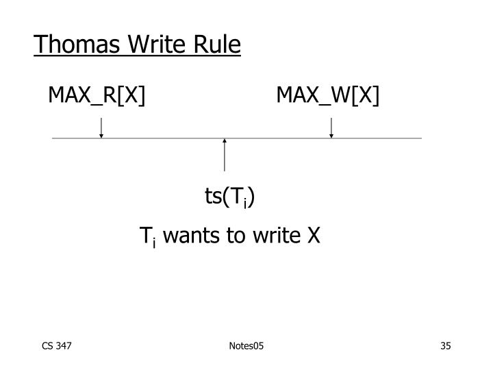 Thomas Write Rule