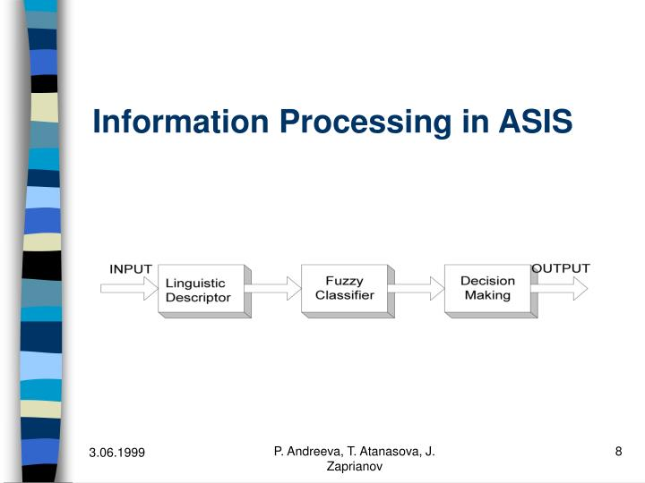 Information Processing in ASIS