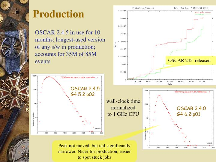 OSCAR 2.4.5 in use for 10