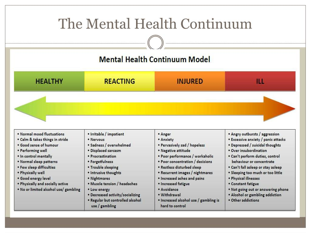 PPT - Foundations of Mental Health Nursing PowerPoint ...