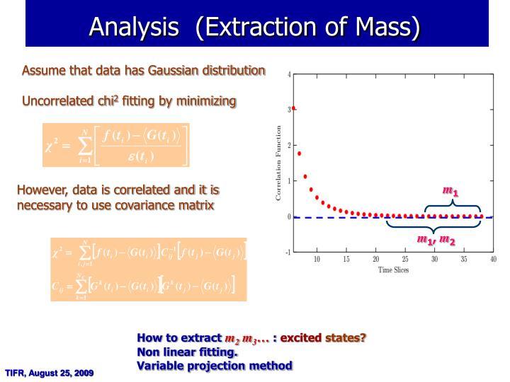 Correlator decays exponentially