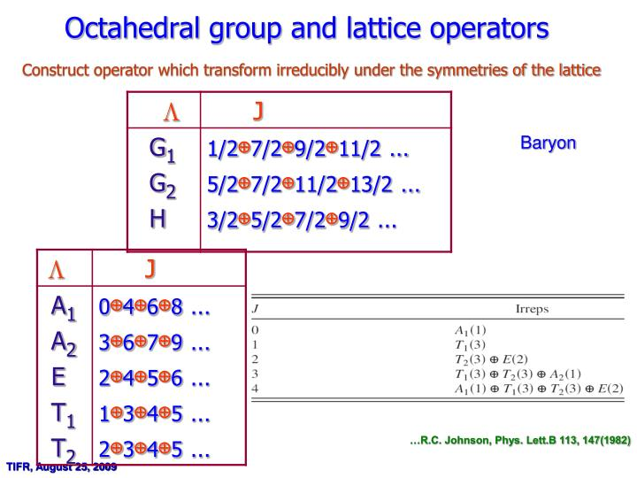 Octahedral group and lattice operators