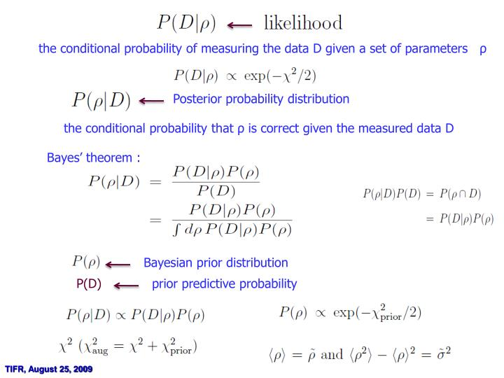 the conditional probability of measuring the data D given a set of parameters