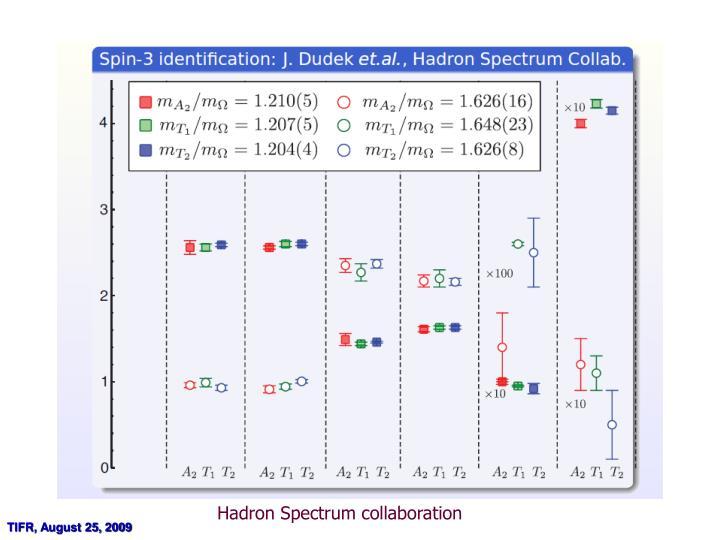 Hadron Spectrum collaboration