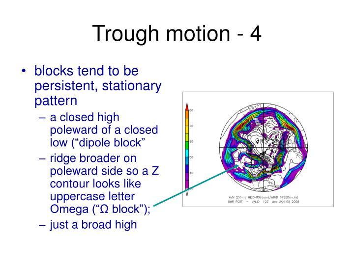 Trough motion - 4