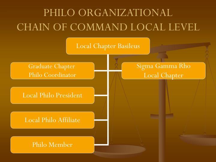 PHILO ORGANIZATIONAL