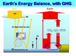 earth s energy balance with ghg