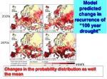model predicted change in recurrence of 100 year drought