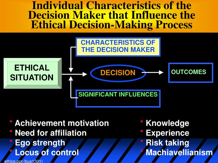 the influence of ethics in decision making Maintaining ethical standards and religious influences ethical decision making is the process of on how to take action when ethics are involved in a decision.