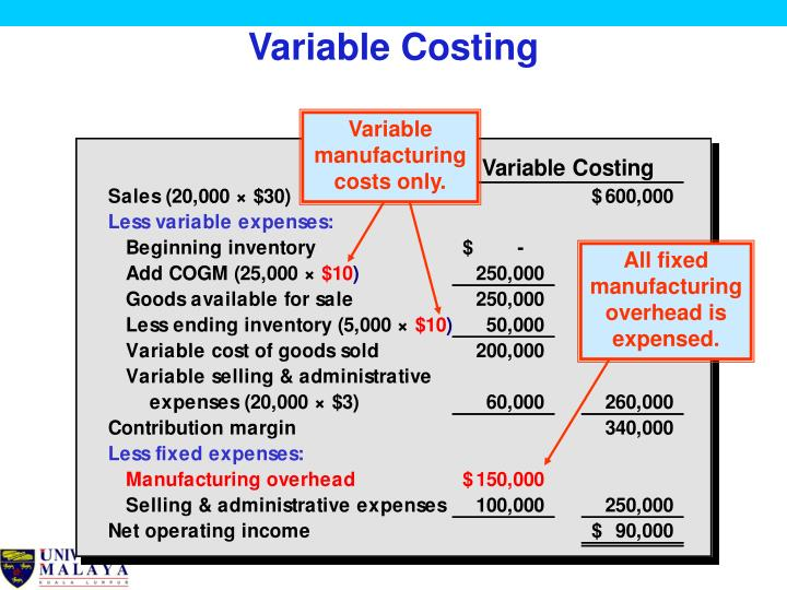 09 variable cost and overhead A variable cost is a company's cost that is associated with the amount of goods or services it produces a company's variable cost increases and decreases with the production volume.