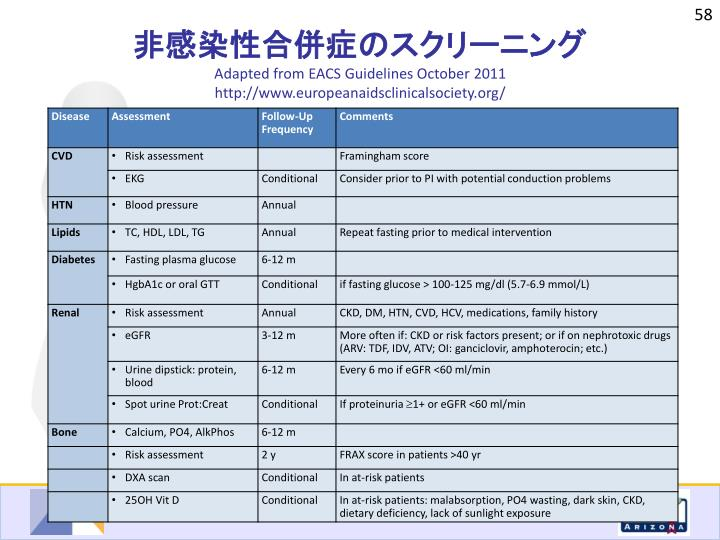非感染性合併症のスクリーニング