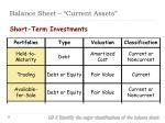 balance sheet current assets1