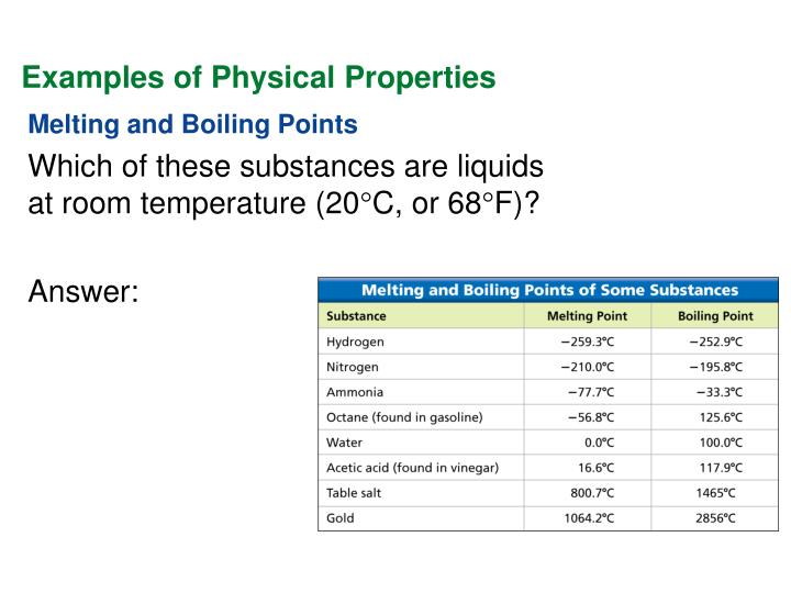 Examples of Physical Properties