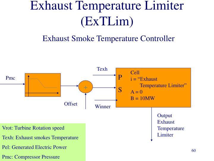 Exhaust Temperature Limiter