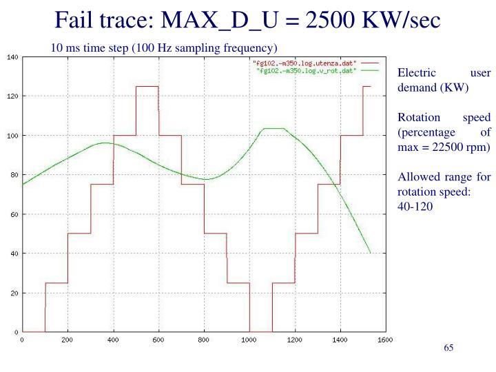 Fail trace: MAX_D_U = 2500 KW/sec