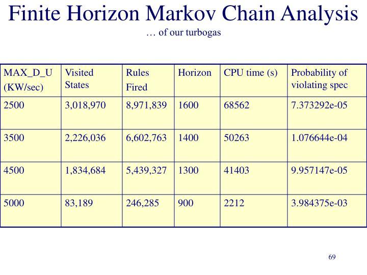 Finite Horizon Markov Chain Analysis