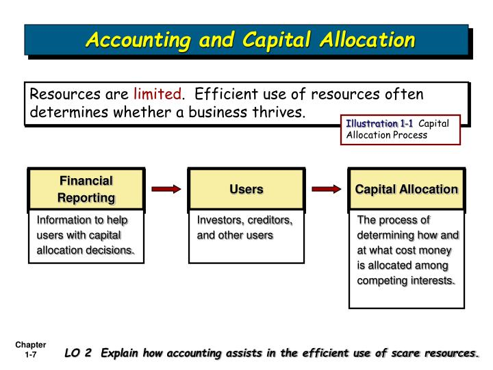 chapter 1 financial reporting and accounting standards Chapter 1 financial reporting and accounting standards assignment classification table topics questions.