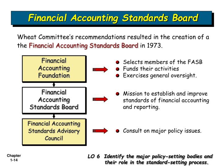 to whom is the fasb accountable and who appoints members to fasb The faf management is responsible for providing strategic counsel and services fasb members are appointed by the financial accounting foundation (faf).