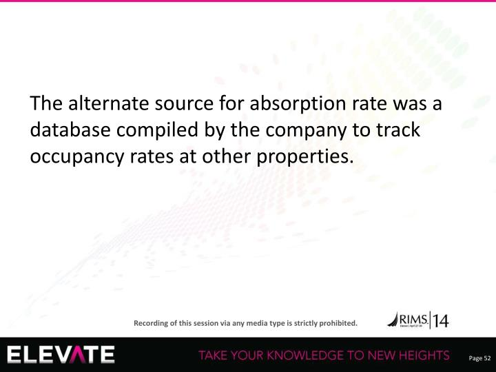 The alternate source for absorption rate was a database compiled by the company to track occupancy rates at other properties.