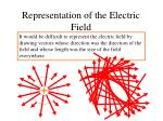 representation of the electric field1